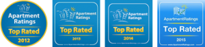 Apartment Ratings - Top Rated
